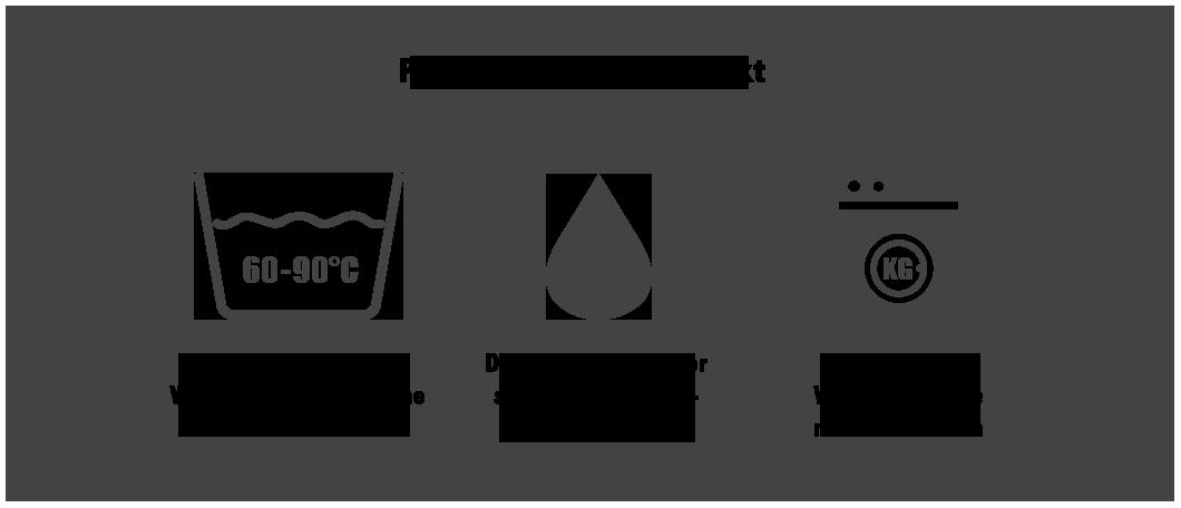 pflege und reinigungstipps porzellan w sche und geschirr hygienisch reinigen ratgeber. Black Bedroom Furniture Sets. Home Design Ideas